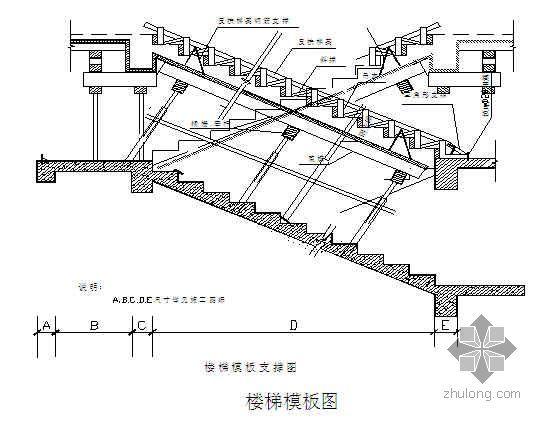 广东某高层住宅小区工程模板施工方案