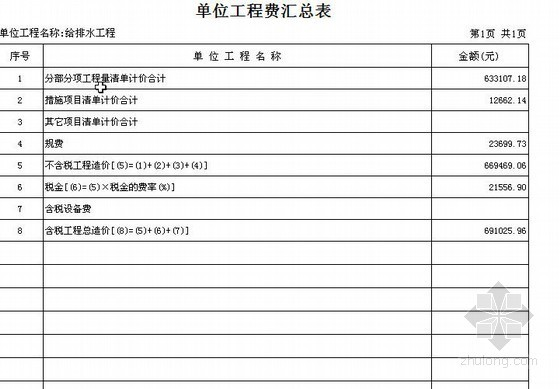 商务楼给排水工程清单报价实例