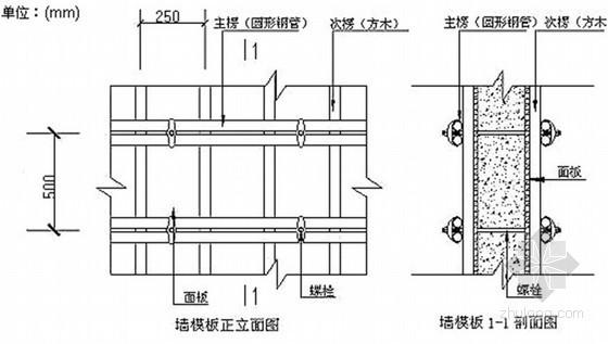[内蒙古]钢结构体育馆模板工程施工方案(计算书)
