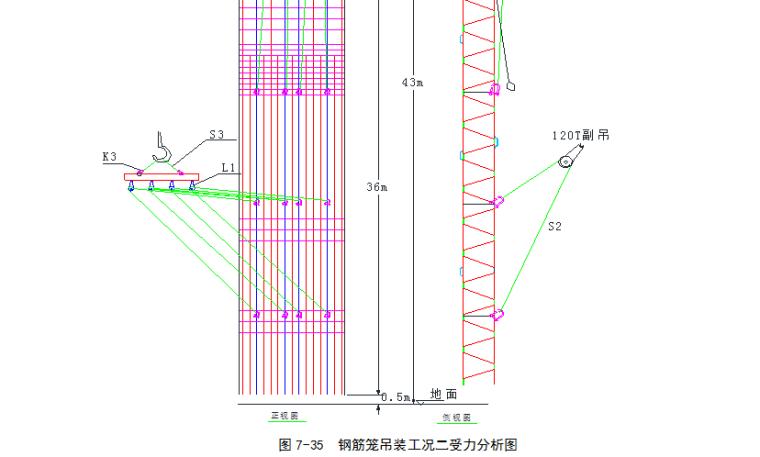 恒隆办公大楼桩基、围护及土方开挖工程施工组织设计(共200页,图文丰富)_5