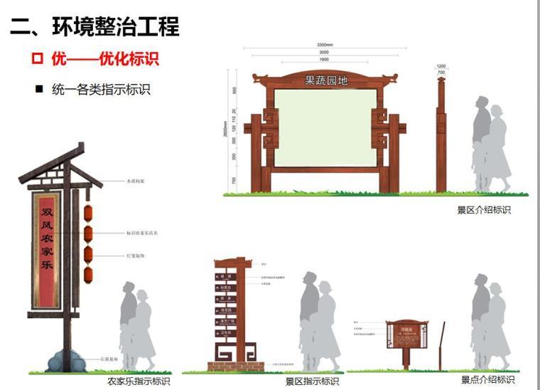 【江苏】某市湖父镇张阳村村庄规划景观设计文本PDF(142页)_10