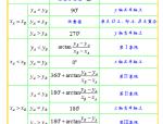 测量坐标计算培训