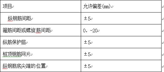 钢管拱桥施工组织设计(Word版104页)_2
