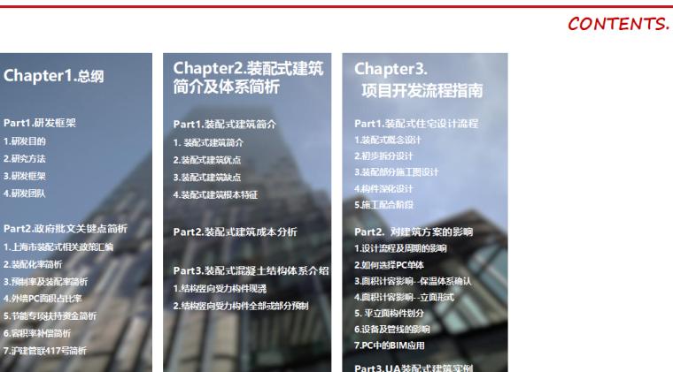 装配式建筑设计与研究(共201页)_1