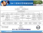工程项目管理规划讲义(案例)
