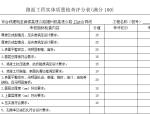 高速公路施工标准化考核用表(14页)
