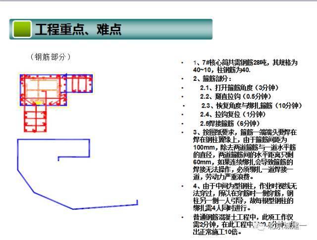 《凤凰展翅,缔造艺术殿堂——中央歌剧院剧场工程施工纪实》_11