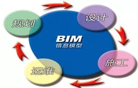 Tekla混凝土BIM技术研讨会(二)