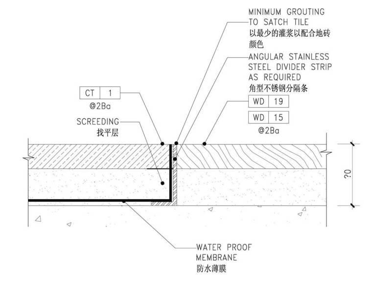 室内装修常用的3大类节点详图(地面、墙面、天棚)