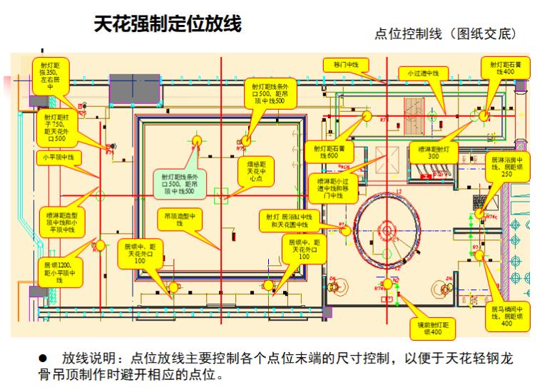房地产精装修成本管理与产品化装饰(图文)