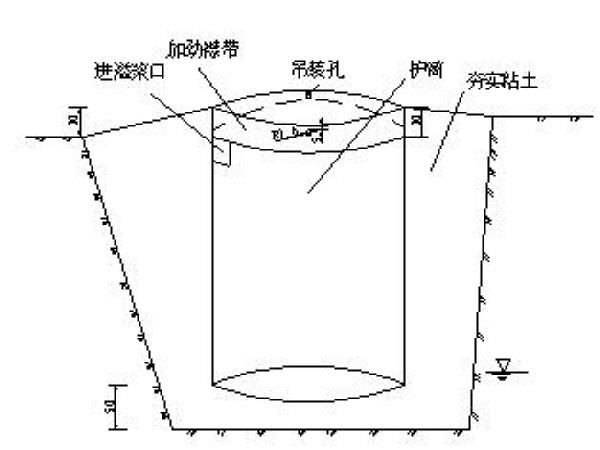 桩基专项施工技术方案(包括旱桩和水桩)