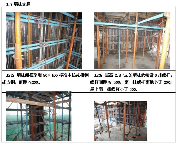 高层住宅楼工程样板引路管理方案(附图丰富)