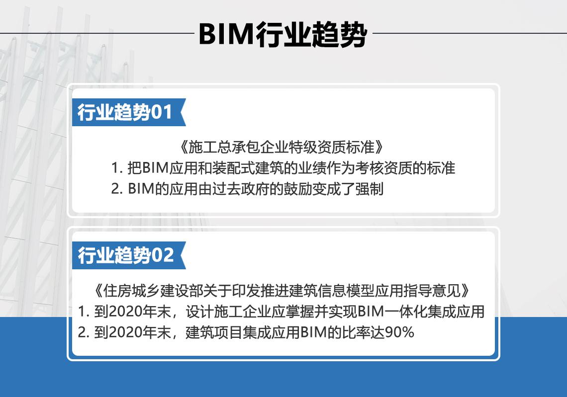 BIM行业趋势与未来发展,管线综合 施工图处理 Revit基础模型创建 机电安装