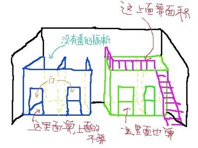 建筑知识丨你也应该懂,建筑面积该咋算-3.jpg