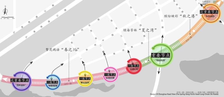 [湖北]中华一路道路景观规划设计(PDF+66页)-节点