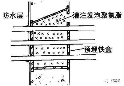 最详细的地下室防水工程施工做法!_6