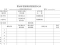 建筑工程施工质量验收统一标准(GB50300-2013)全套表格