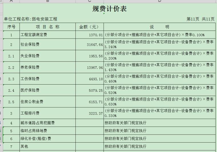 住宅区弱电工程计算实例附全套CAD图纸与工程量清单-规费计价表