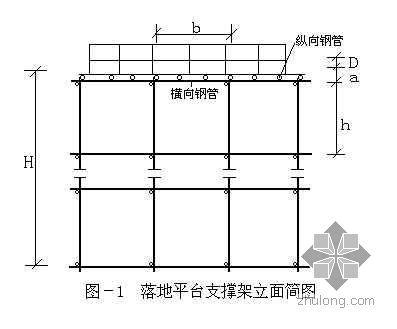 北京某体育馆脚手架方案(满堂式承重架 附计算书)