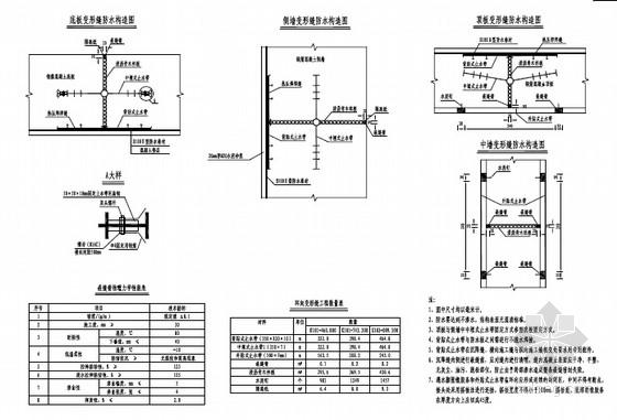 [湖北]高速公路盖板涵及双孔箱涵图纸33张(知名大院)