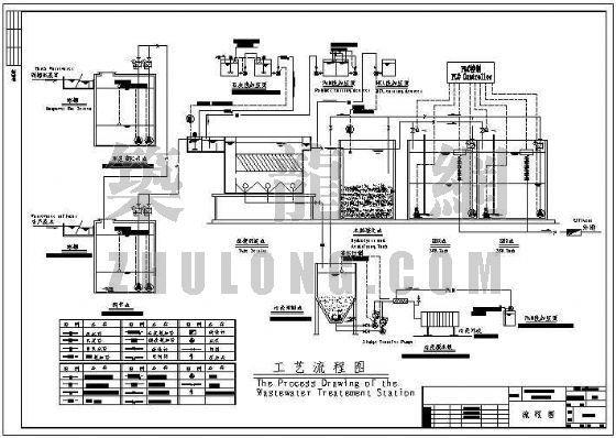 某电器制造公司废水处理工艺流程图