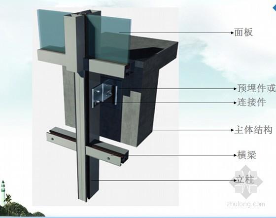 建筑幕墙工程埋件施工技术(PPT格式 48页)