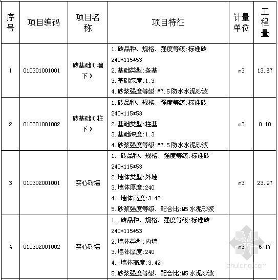 2012土建造价员考试实务试卷及答案(含例图)