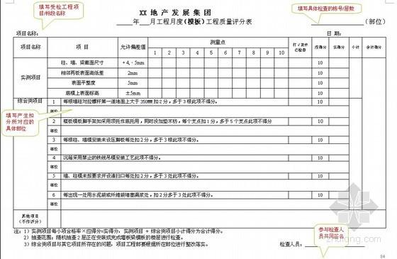 建筑地产集团工程管理统一用表与操作指引(标准化文件)