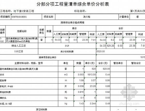 [江苏]2013年某安置房小区C型半地下汽车库建筑安装工程预算书(综合单价+工料机汇总)