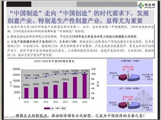 [北京]文化创意产业园开发方案报告(含经济测算)
