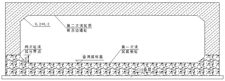 [南昌]道路南延工程排水箱涵专项施工方案_3