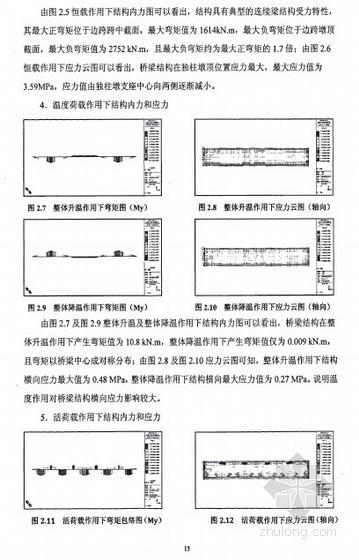 [硕士]独柱整体式板梁桥的加固方法研究[2010]