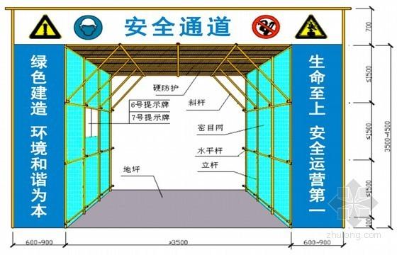 建筑工程施工现场施工区标准化图册(60页 附图丰富)