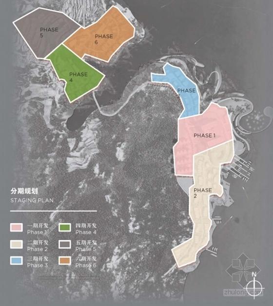 [山东]高品质养生型风景度假区规划设计方案文本-高品质养生型风景度假区规划分析图