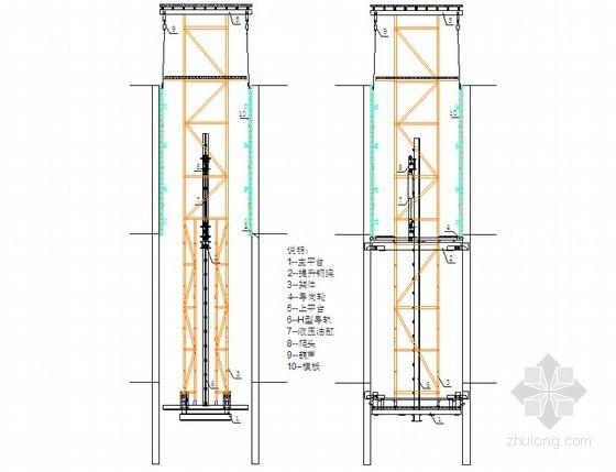 小步距自爬升电梯井筒模施工技术汇报