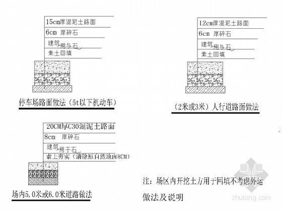 水泥混凝土村路工程招标设计图(10张)