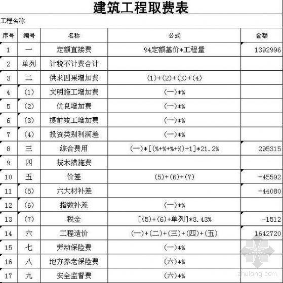 浙江某中餐厅工程预算书实例