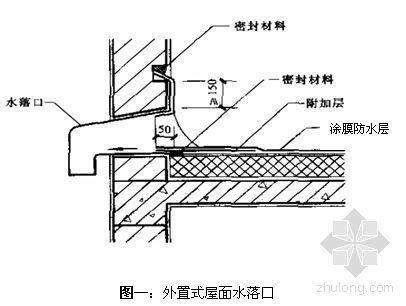 某住宅楼屋面工程施工方案