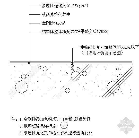 耐磨硬化地坪大样图 (先作法).
