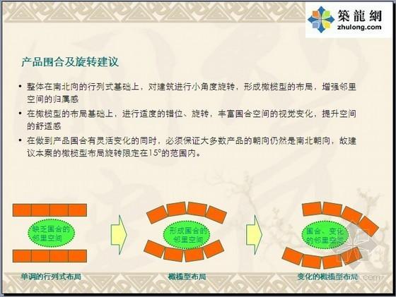 [安徽]旅游地产、商业地产及房地产投资战略分析(91页)