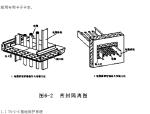 [山东]条形基础综合学生公寓工程施工组织设计