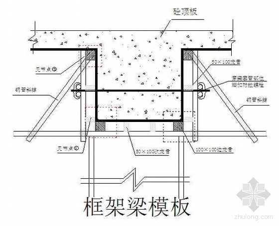 淄博某厂房及配套工程施工组织设计(轻钢结构 中英文对照)
