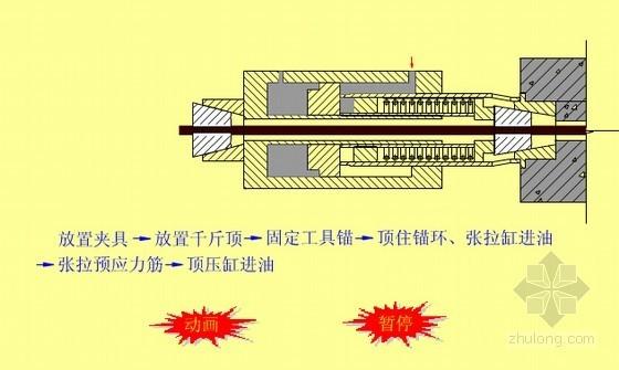 预应力工程施工技术讲义213页(附8个动画演示)