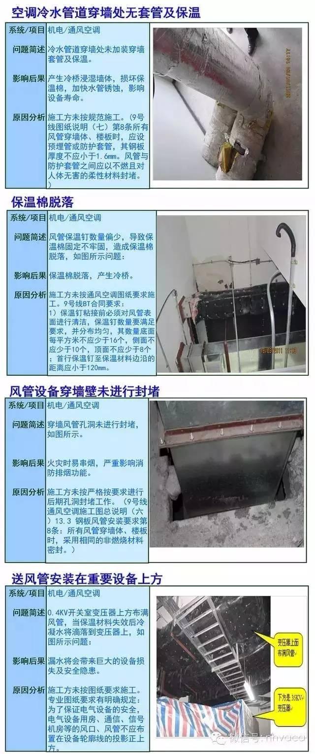 机电系统暖通专业安装调试技术要点