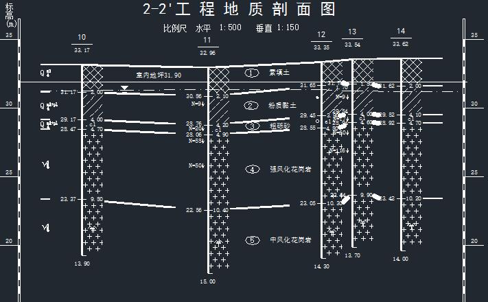 高层商业公寓项目岩土工程详细勘察-工程地质剖面图2
