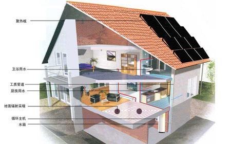 采暖设计热负荷指标是什么