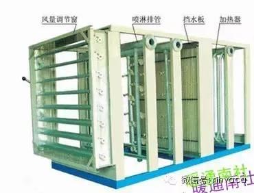 暖通制冷空调各类换热器汇总全面简析_3