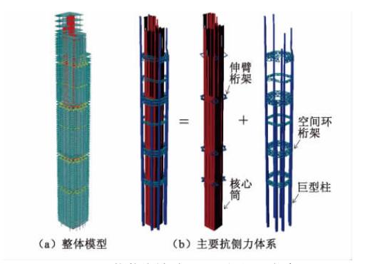 广州珠江新城东塔罕遇地震作用弹塑性分析