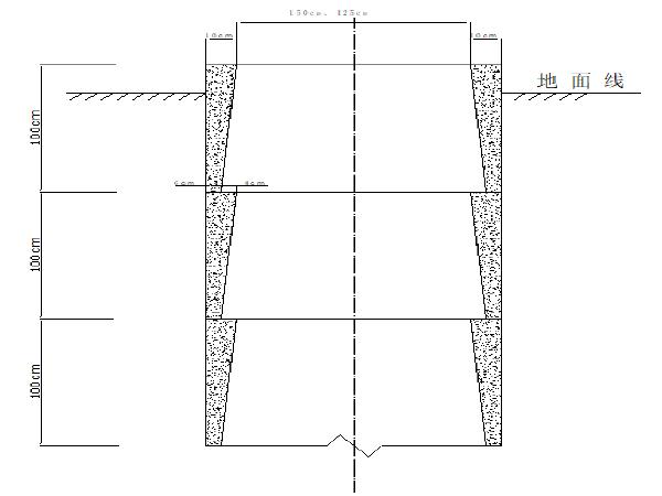 双孔框架地道桥挖孔桩专项施工方案