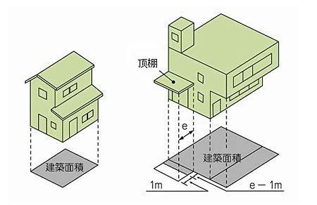 偷面积必学,逐条解读新建筑面积计算规则(下)